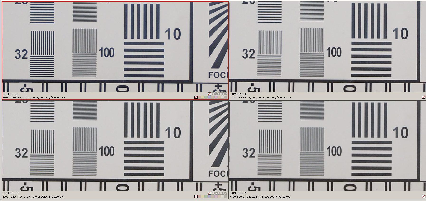 Olympus Mzuiko 75 300mm Ed Ii F 48 67 Digital F48 Black Na Ohnisku Mm Kresl Vten A Vyrovnan Od Pln Svtelnosti Do Clony F11 Ukzka Nahoe Pak Je To Slab Pi F16 Hodn F22